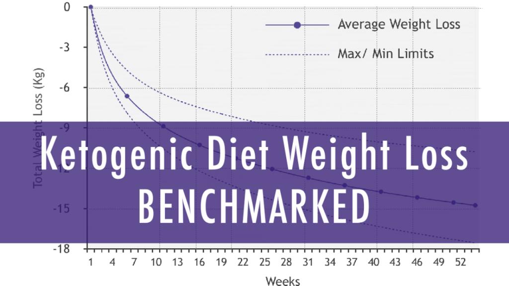 Advanced Ketosis Weight Loss