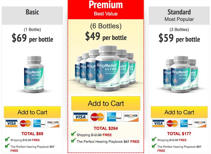 Buy best ring relief tinnitus pills