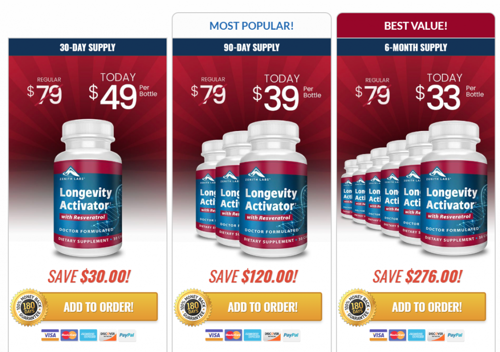 Longevity Activator pricing